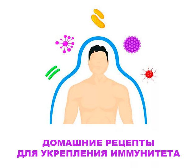 domashnie-recepty-dlya-ukrepleniya-immuniteta