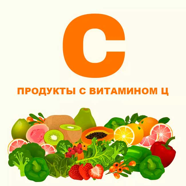 produkty-s-vitaminom-c