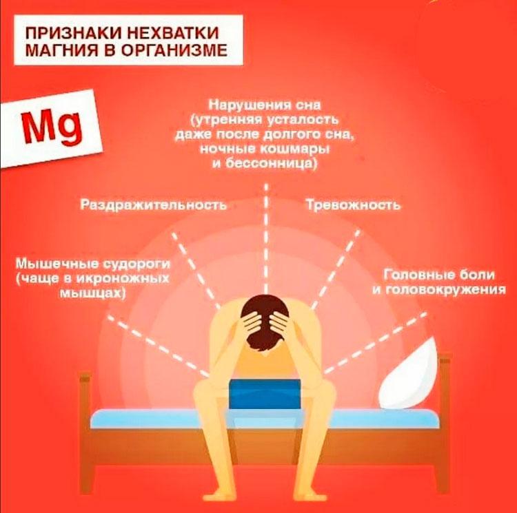 simptomy-deficita-magniya