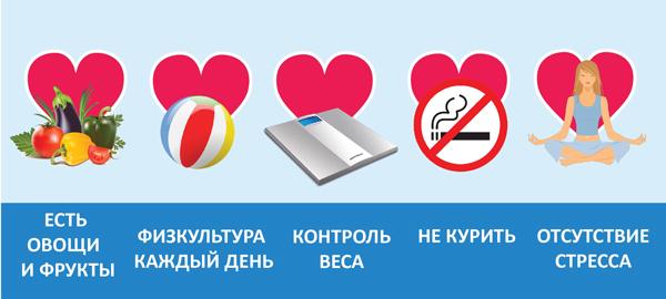 poleznye-privychki-dlya-serdca
