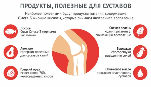 produkty-dlya-sustavov